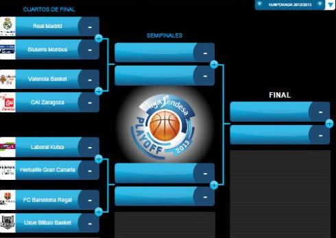 Cuadro completo de los playoffs ACB. FOTO: acb.com