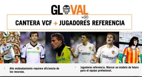 gloVal