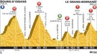 19ª etapa del Tour de Francia 2013.