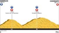 17ª etapa del Tour de Francia.