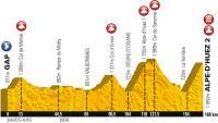 18ª etapa del Tour de Francia 2013
